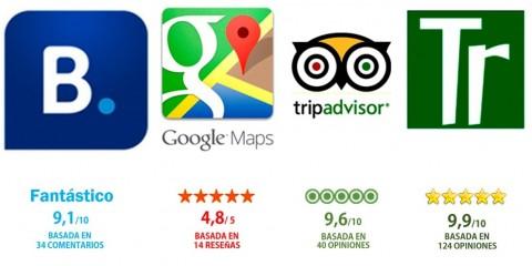 casa rural ecológica Kaaño etxea - puntuación opiniones de booking.com,tripadvisor,google maps, top rural.